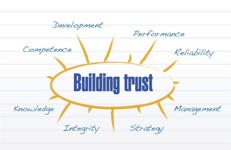 Buckaroo Marketing - Building Trust