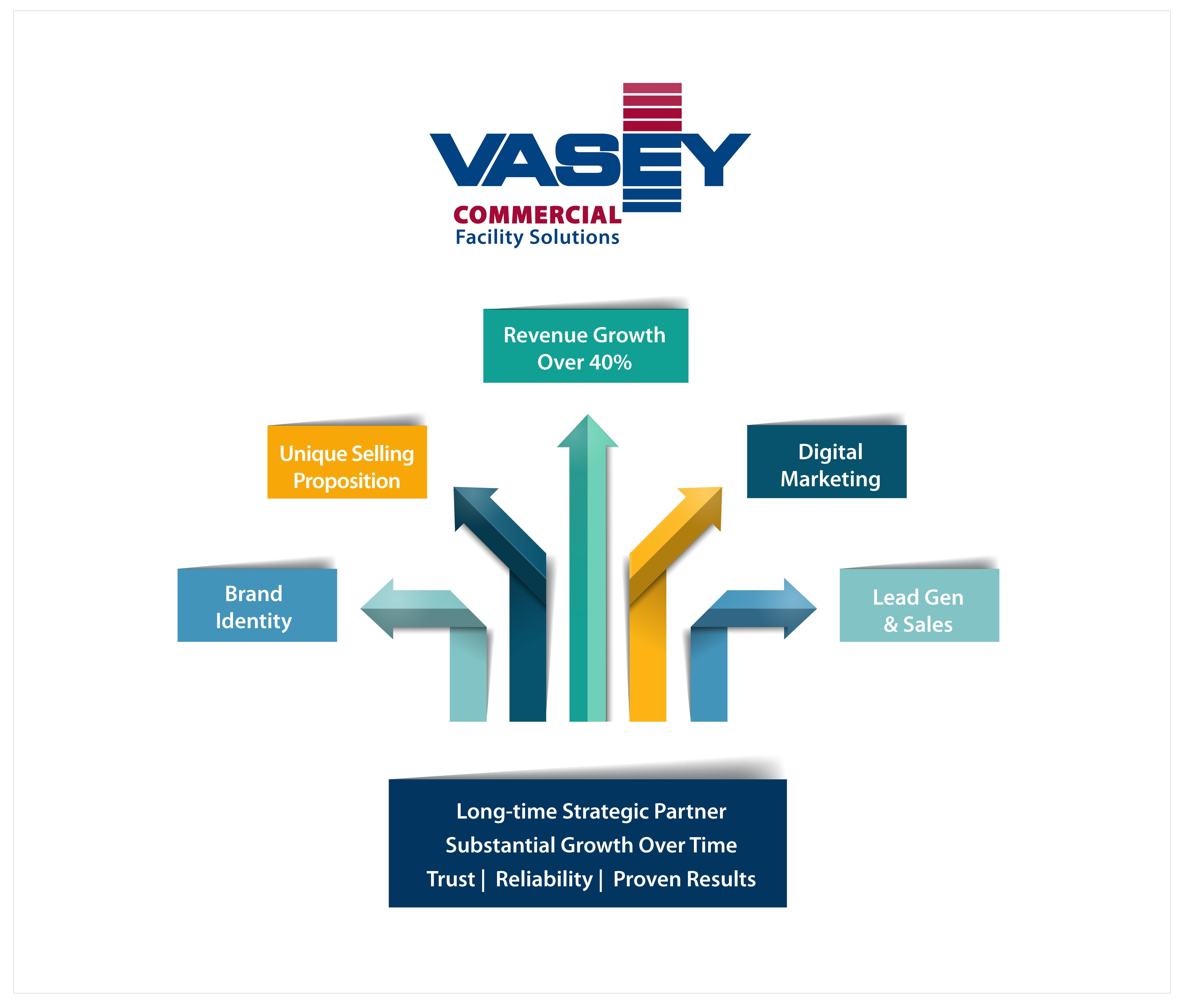 Buckaroo Marketing - Vasey Facility Services